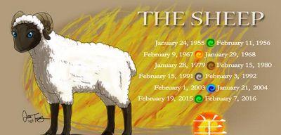 2015 Год какого животного?