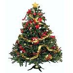 Как украсить новогоднюю елку